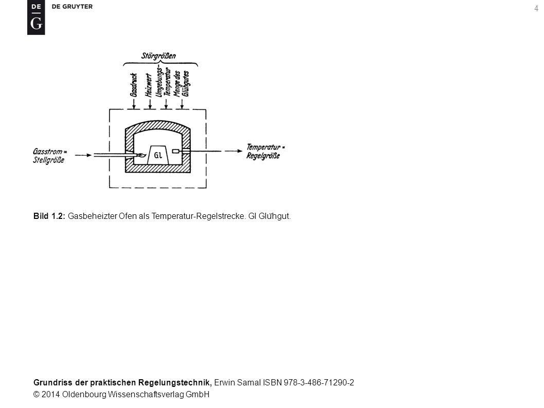 Bild 1.2: Gasbeheizter Ofen als Temperatur-Regelstrecke. Gl Glühgut.