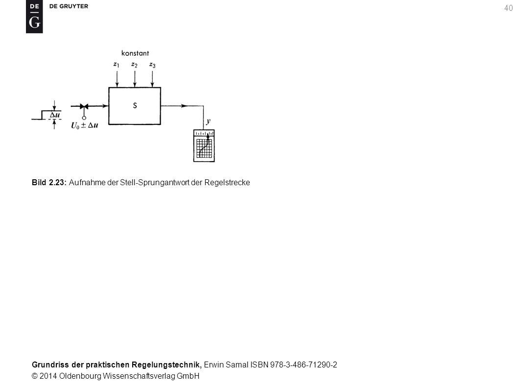Bild 2.23: Aufnahme der Stell-Sprungantwort der Regelstrecke