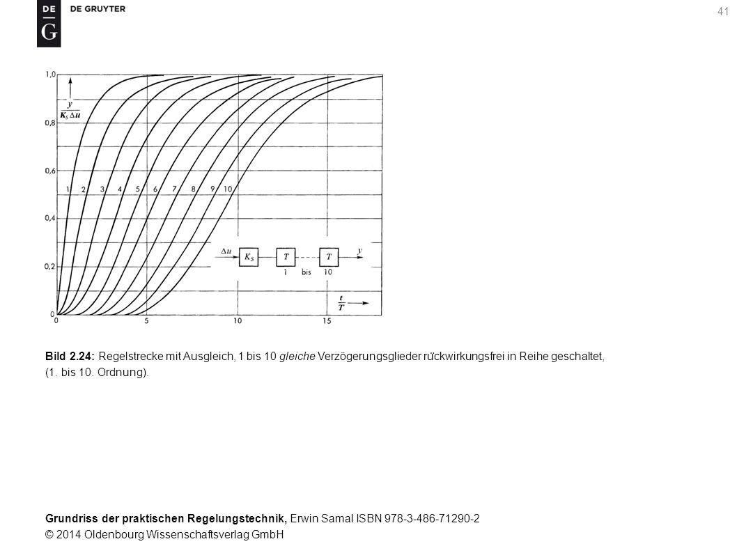 Bild 2.24: Regelstrecke mit Ausgleich, 1 bis 10 gleiche Verzögerungsglieder rückwirkungsfrei in Reihe geschaltet,