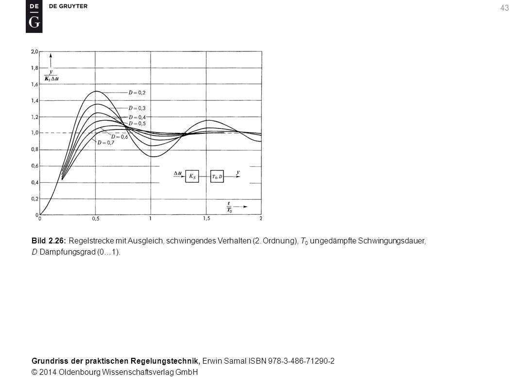 Bild 2. 26: Regelstrecke mit Ausgleich, schwingendes Verhalten (2