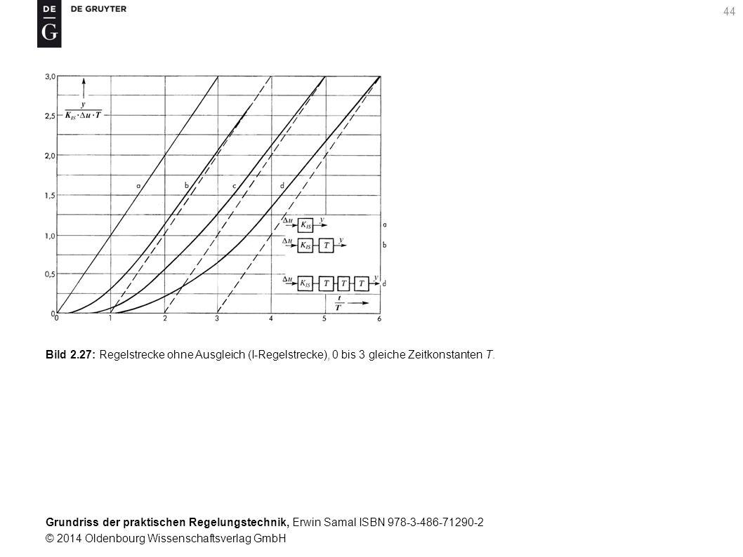 Bild 2.27: Regelstrecke ohne Ausgleich (I-Regelstrecke), 0 bis 3 gleiche Zeitkonstanten T.