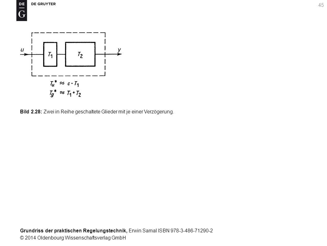 Bild 2.28: Zwei in Reihe geschaltete Glieder mit je einer Verzögerung.