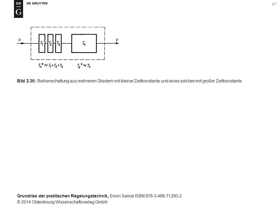 Bild 2.30: Reihenschaltung aus mehreren Gliedern mit kleiner Zeitkonstante und eines solchen mit großer Zeitkonstante.