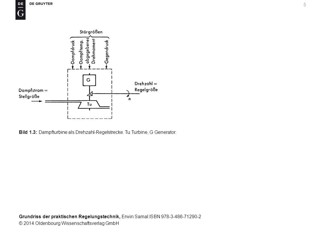 Bild 1. 3: Dampfturbine als Drehzahl-Regelstrecke