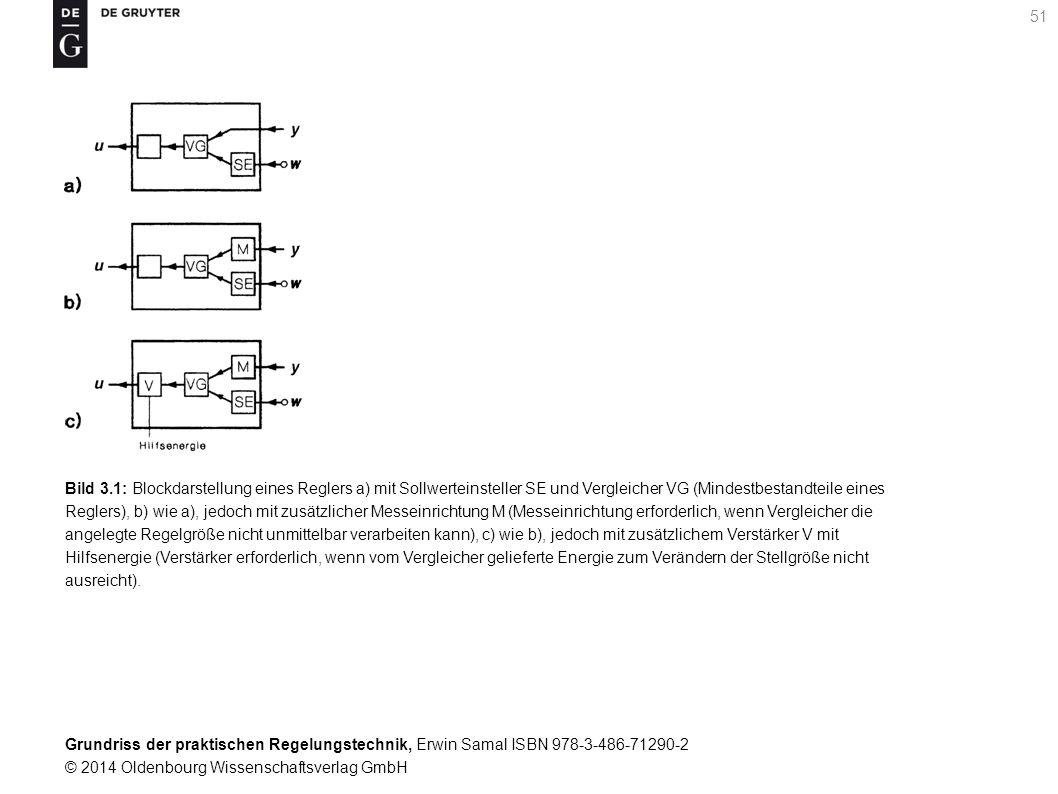 Bild 3.1: Blockdarstellung eines Reglers a) mit Sollwerteinsteller SE und Vergleicher VG (Mindestbestandteile eines Reglers), b) wie a), jedoch mit zusätzlicher Messeinrichtung M (Messeinrichtung erforderlich, wenn Vergleicher die angelegte Regelgröße nicht unmittelbar verarbeiten kann), c) wie b), jedoch mit zusätzlichem Verstärker V mit Hilfsenergie (Verstärker erforderlich, wenn vom Vergleicher gelieferte Energie zum Verändern der Stellgröße nicht ausreicht).