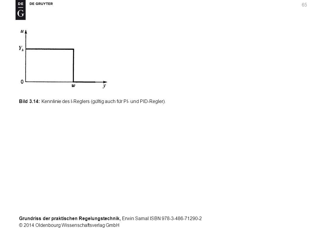 Bild 3.14: Kennlinie des I-Reglers (gültig auch für PI- und PID-Regler).