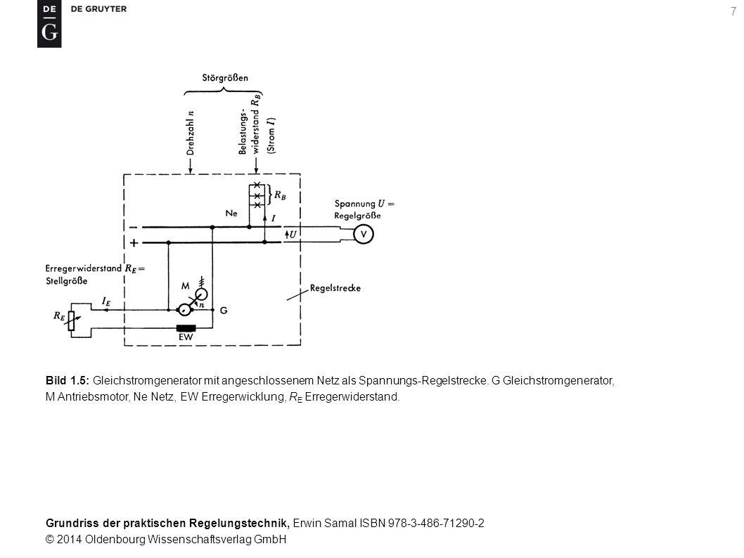 Bild 1.5: Gleichstromgenerator mit angeschlossenem Netz als Spannungs-Regelstrecke.