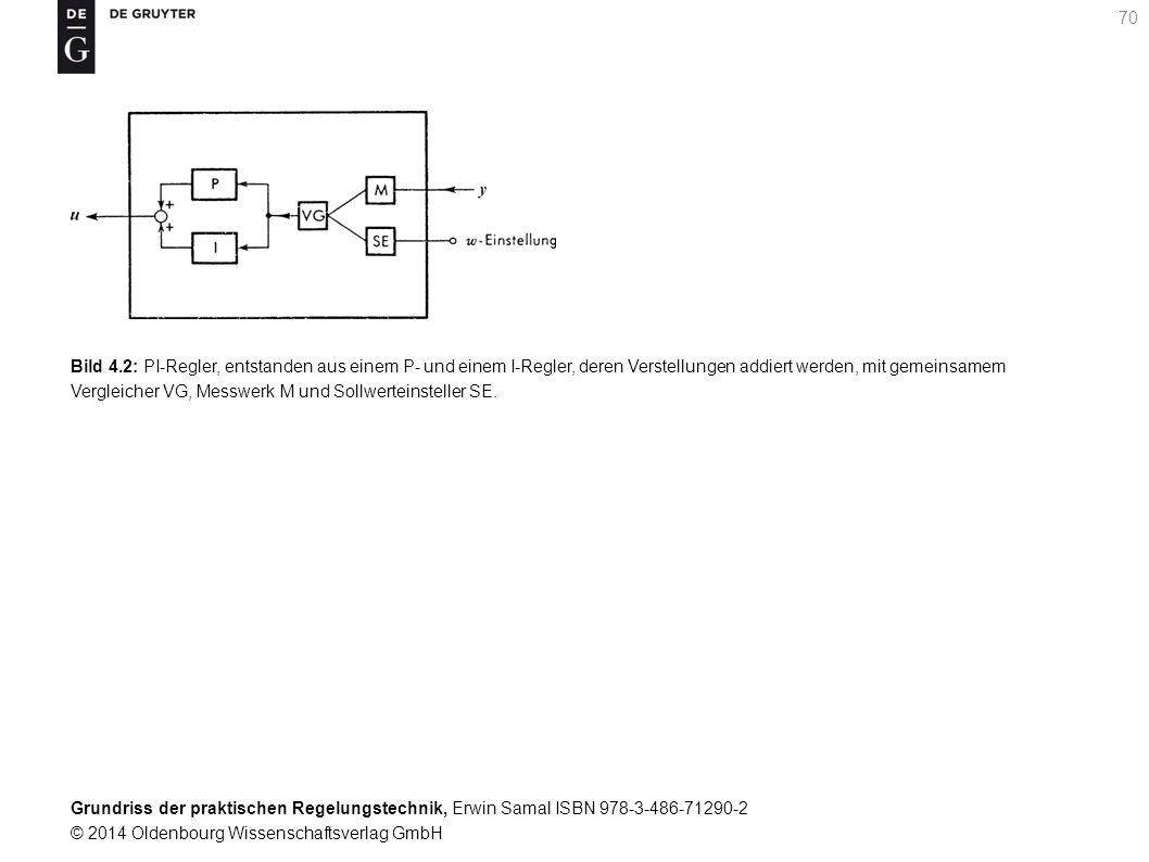 Bild 4.2: PI-Regler, entstanden aus einem P- und einem I-Regler, deren Verstellungen addiert werden, mit gemeinsamem Vergleicher VG, Messwerk M und Sollwerteinsteller SE.