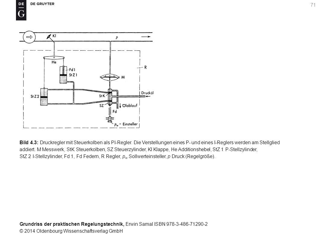 Bild 4. 3: Druckregler mit Steuerkolben als PI-Regler
