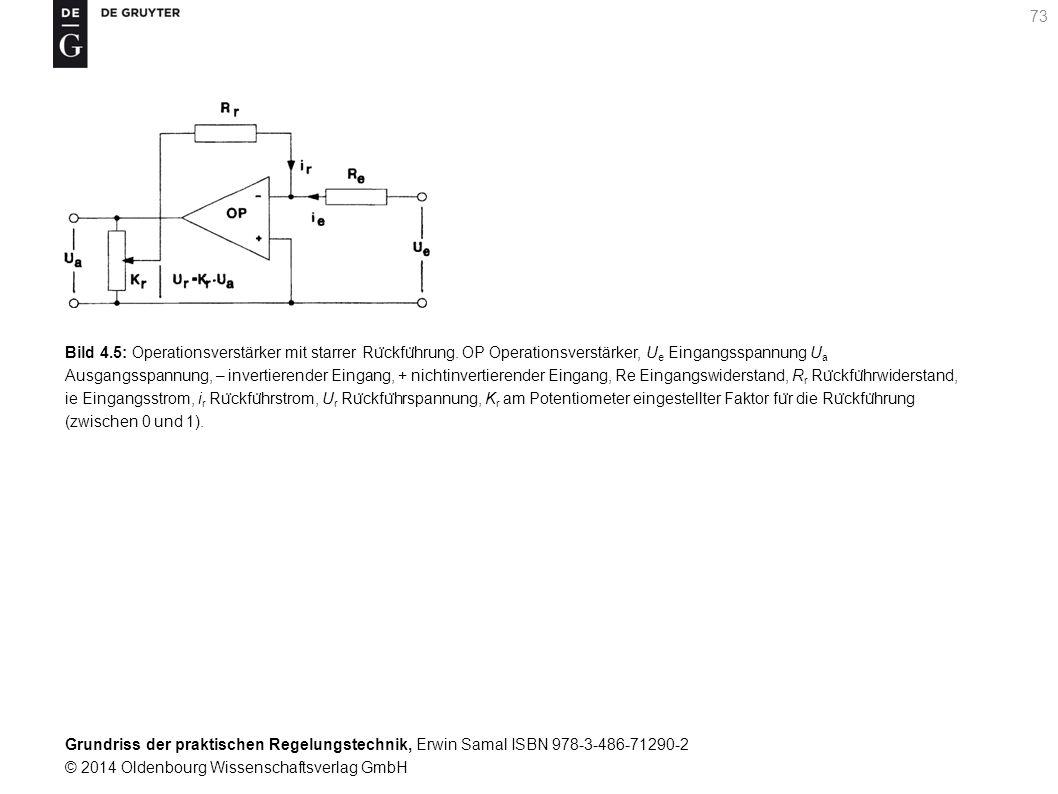 Bild 4. 5: Operationsverstärker mit starrer Rückführung