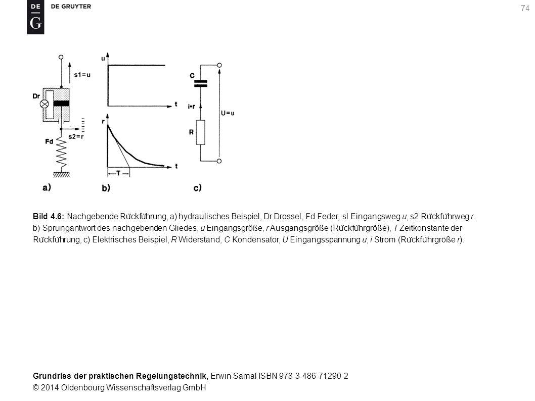 Bild 4.6: Nachgebende Rückführung, a) hydraulisches Beispiel, Dr Drossel, Fd Feder, sl Eingangsweg u, s2 Rückführweg r.