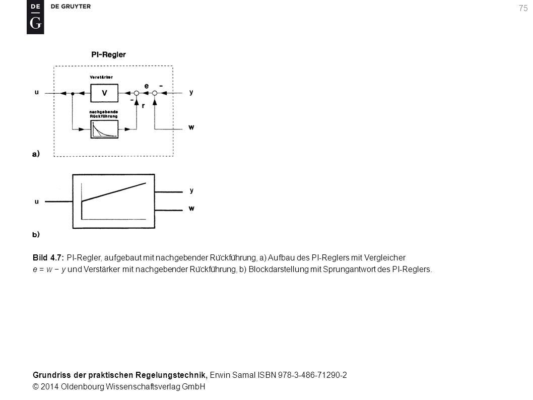 Bild 4.7: PI-Regler, aufgebaut mit nachgebender Rückführung, a) Aufbau des PI-Reglers mit Vergleicher e = w − y und Verstärker mit nachgebender Rückführung, b) Blockdarstellung mit Sprungantwort des PI-Reglers.