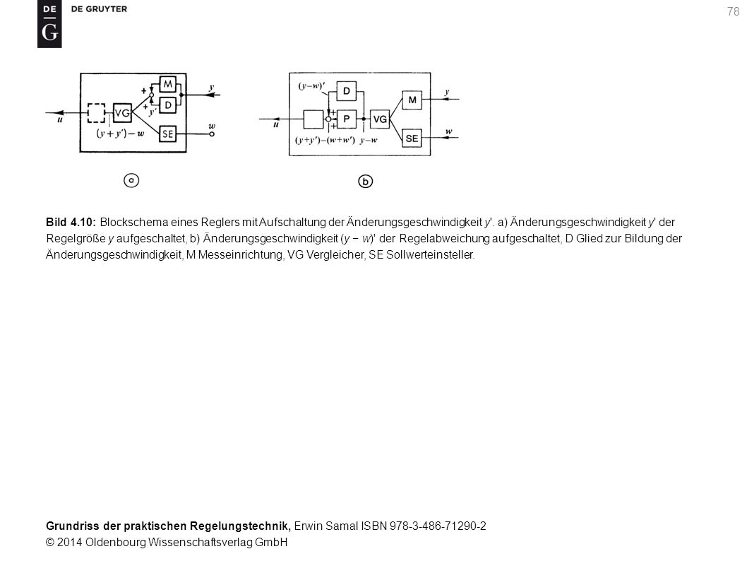 Bild 4.10: Blockschema eines Reglers mit Aufschaltung der Änderungsgeschwindigkeit y .