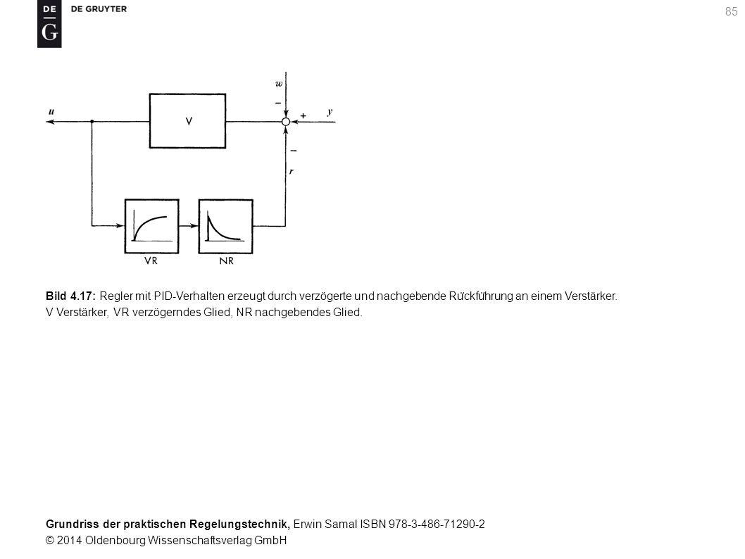 Bild 4.17: Regler mit PID-Verhalten erzeugt durch verzögerte und nachgebende Rückführung an einem Verstärker.