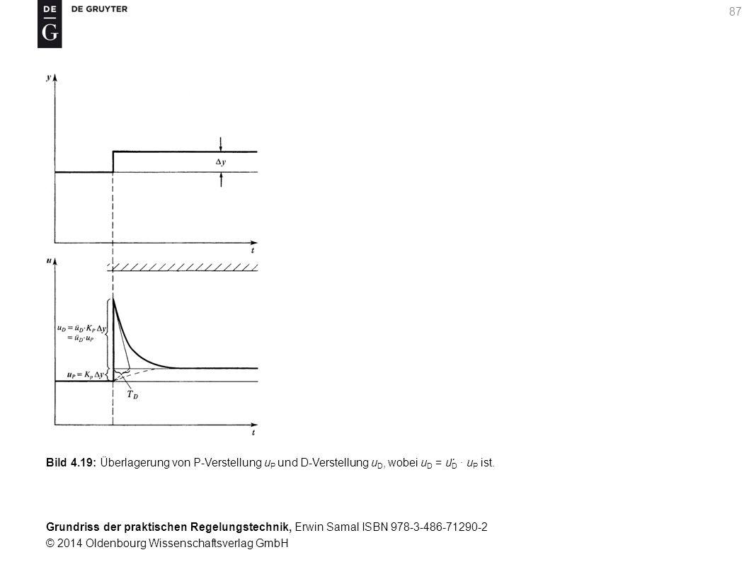 Bild 4.19: Überlagerung von P-Verstellung uP und D-Verstellung uD, wobei uD = üD · uP ist.