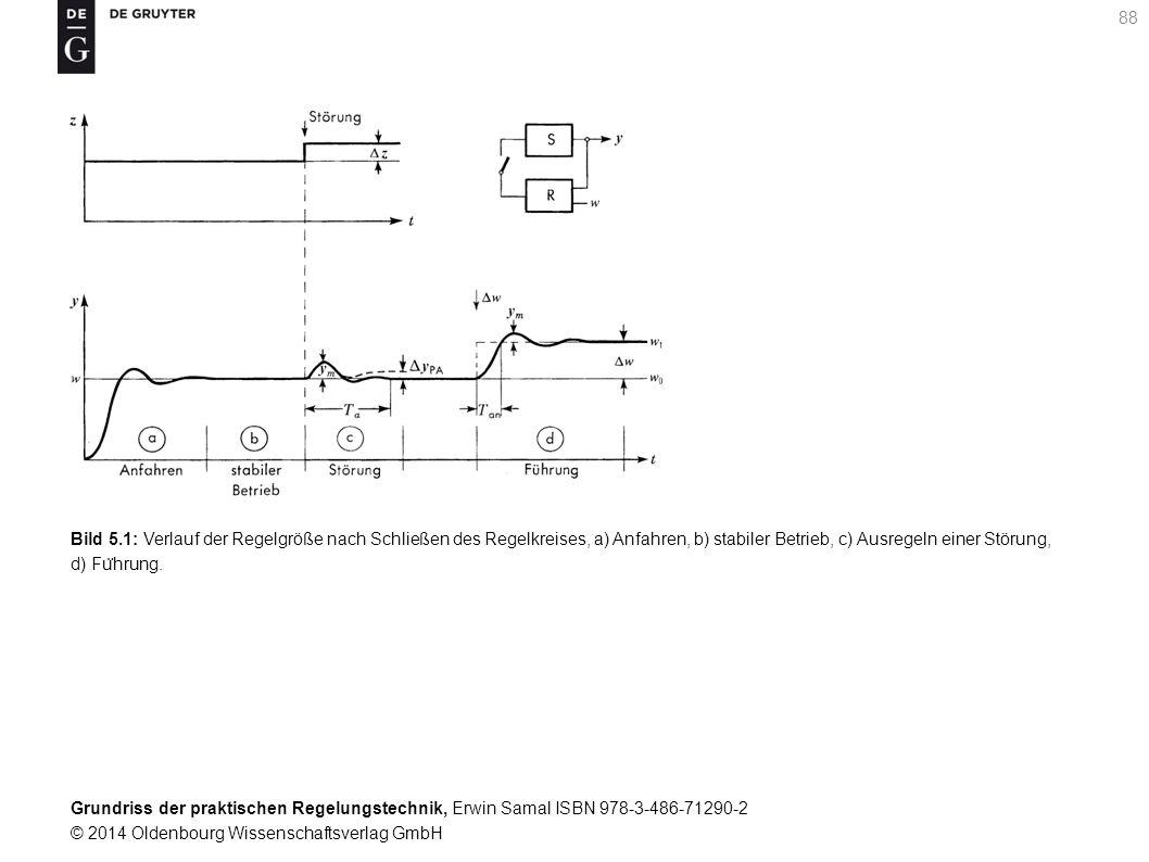 Bild 5.1: Verlauf der Regelgröße nach Schließen des Regelkreises, a) Anfahren, b) stabiler Betrieb, c) Ausregeln einer Störung, d) Führung.