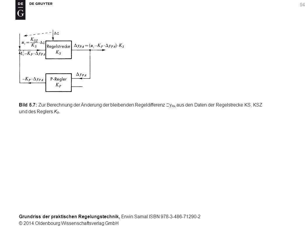 Bild 5.7: Zur Berechnung der Änderung der bleibenden Regeldifferenz yPA aus den Daten der Regelstrecke KS, KSZ