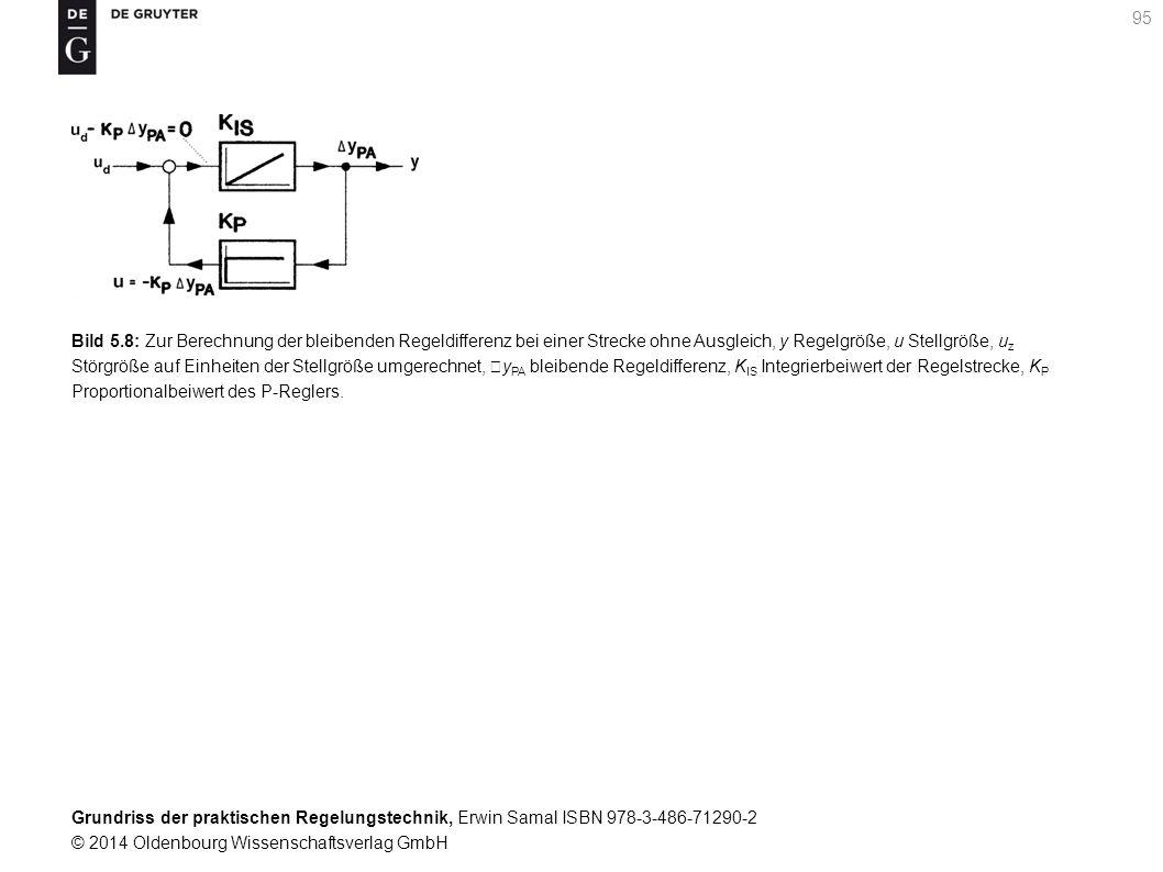 Bild 5.8: Zur Berechnung der bleibenden Regeldifferenz bei einer Strecke ohne Ausgleich, y Regelgröße, u Stellgröße, uz Störgröße auf Einheiten der Stellgröße umgerechnet, yPA bleibende Regeldifferenz, KIS Integrierbeiwert der Regelstrecke, KP Proportionalbeiwert des P-Reglers.