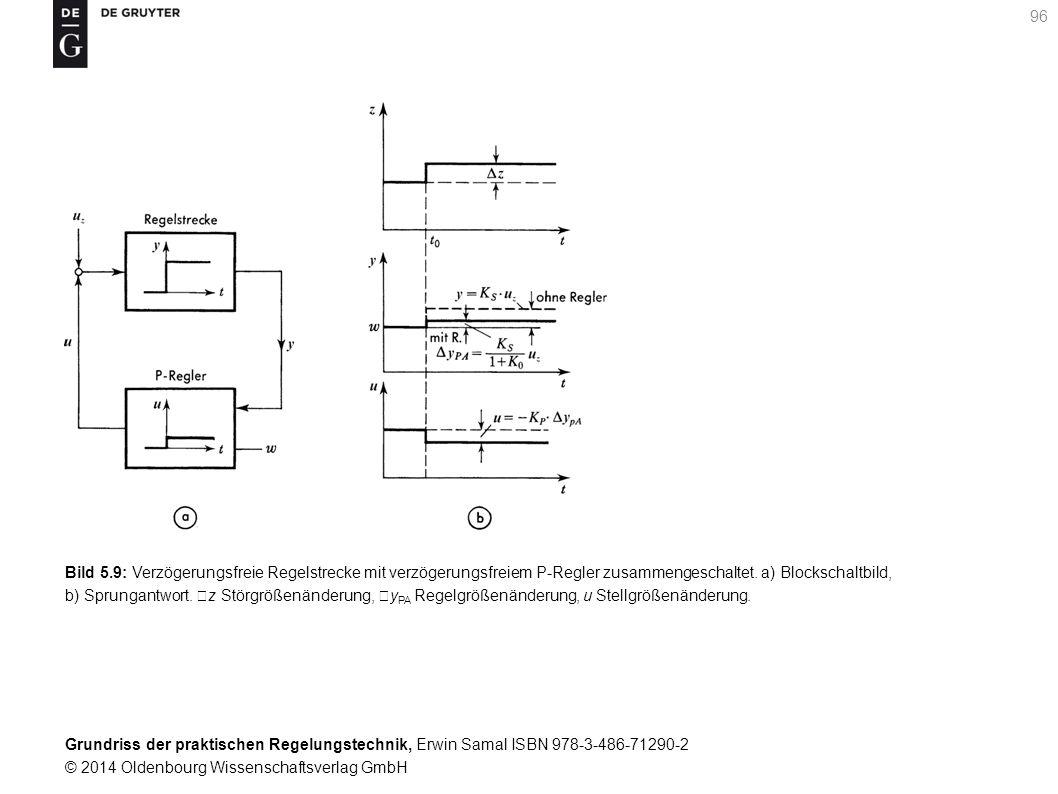 Bild 5.9: Verzögerungsfreie Regelstrecke mit verzögerungsfreiem P-Regler zusammengeschaltet. a) Blockschaltbild,
