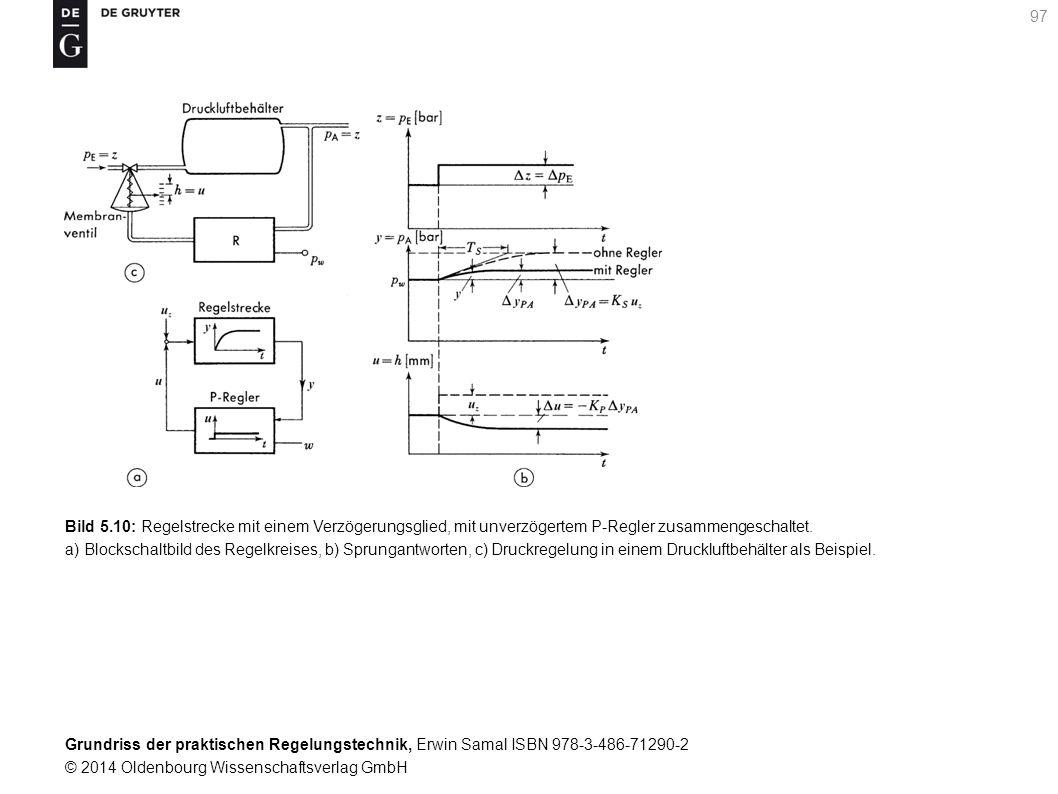 Bild 5.10: Regelstrecke mit einem Verzögerungsglied, mit unverzögertem P-Regler zusammengeschaltet.