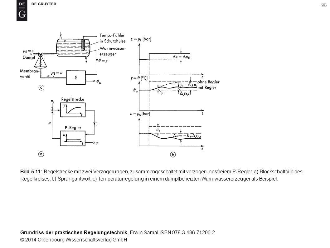 Bild 5.11: Regelstrecke mit zwei Verzögerungen, zusammengeschaltet mit verzögerungsfreiem P-Regler.