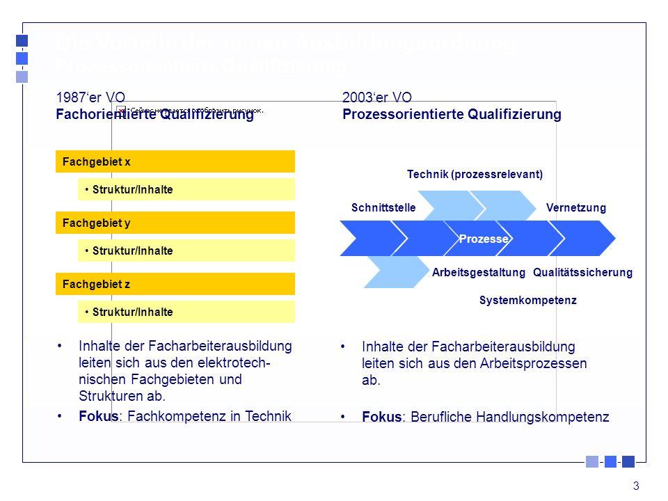 Die Vorteile der neuen Ausbildungsordnung Prozessorientierte Qualifizierung