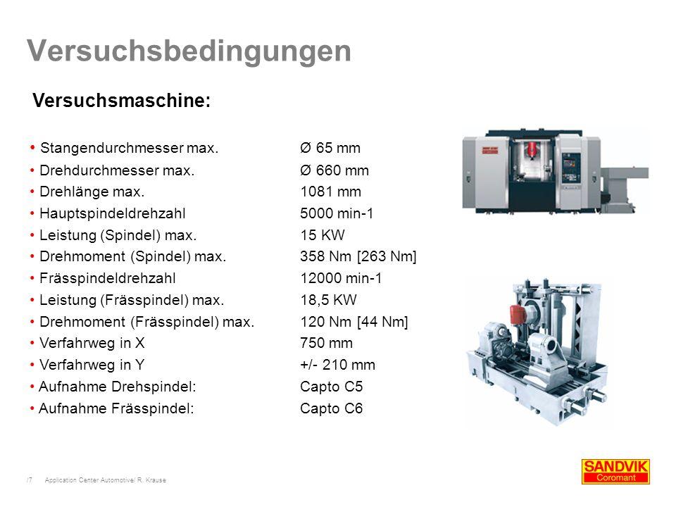 Versuchsbedingungen Versuchsmaschine: Stangendurchmesser max. Ø 65 mm