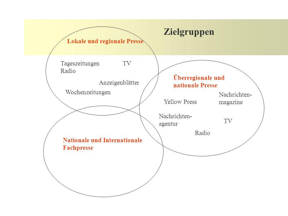Zielgruppen Lokale und regionale Presse Tageszeitungen TV Radio