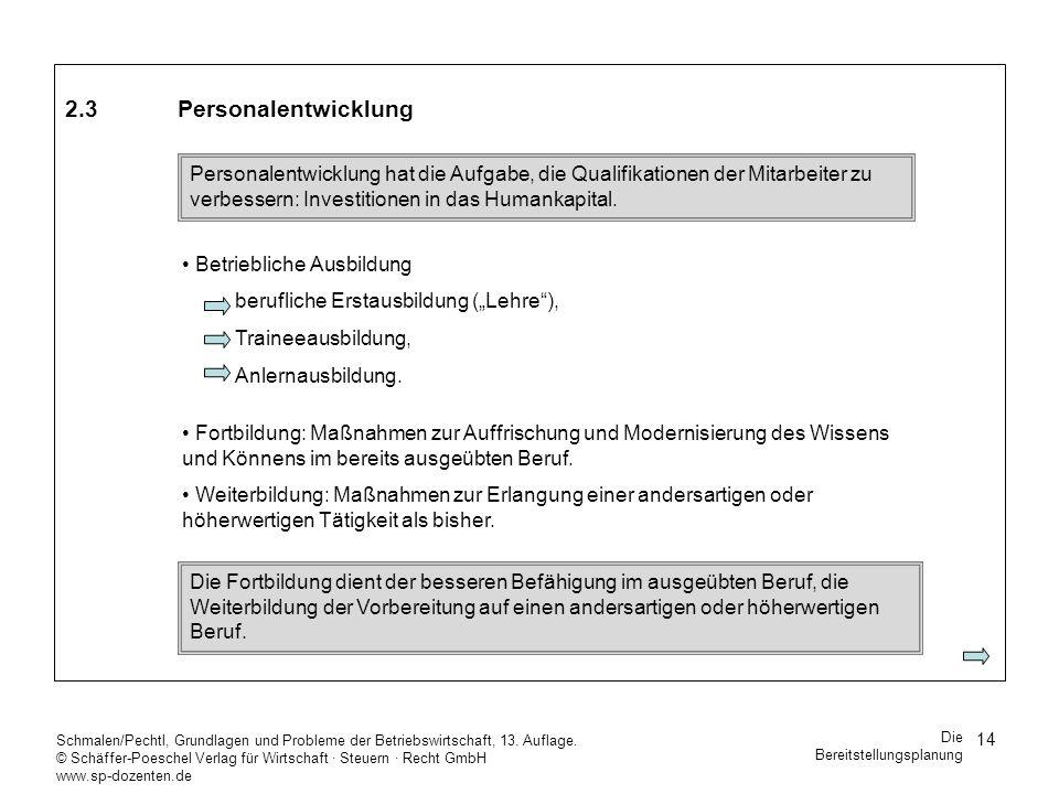"""2.3 Personalentwicklung Betriebliche Ausbildung. berufliche Erstausbildung (""""Lehre ), Traineeausbildung,"""