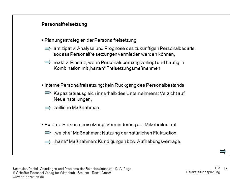 Planungsstrategien der Personalfreisetzung