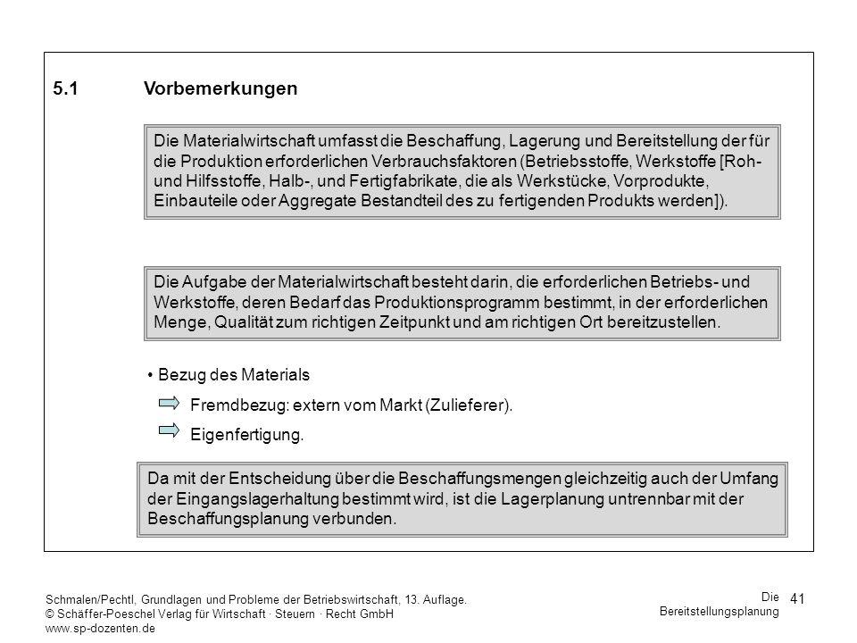5.1 Vorbemerkungen Bezug des Materials. Fremdbezug: extern vom Markt (Zulieferer). Eigenfertigung.