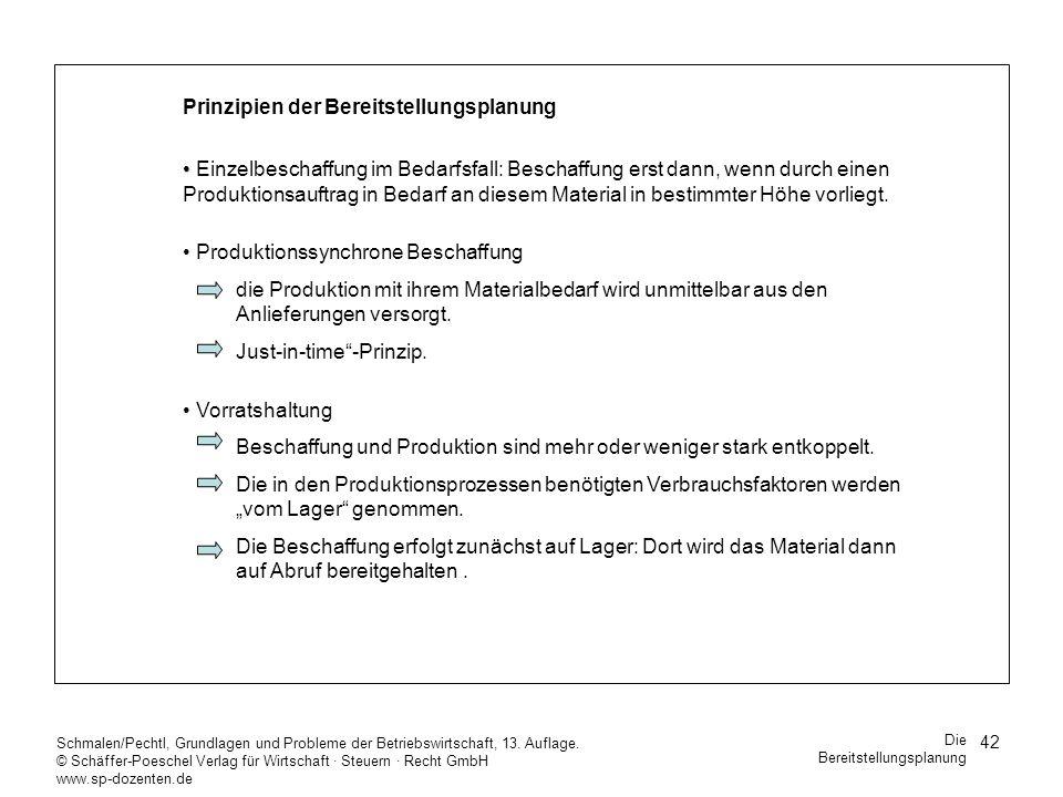 Prinzipien der Bereitstellungsplanung