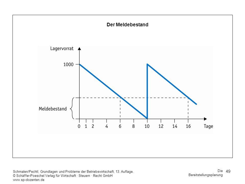 Der Meldebestand Schmalen/Pechtl, Grundlagen und Probleme der Betriebswirtschaft, 13. Auflage.
