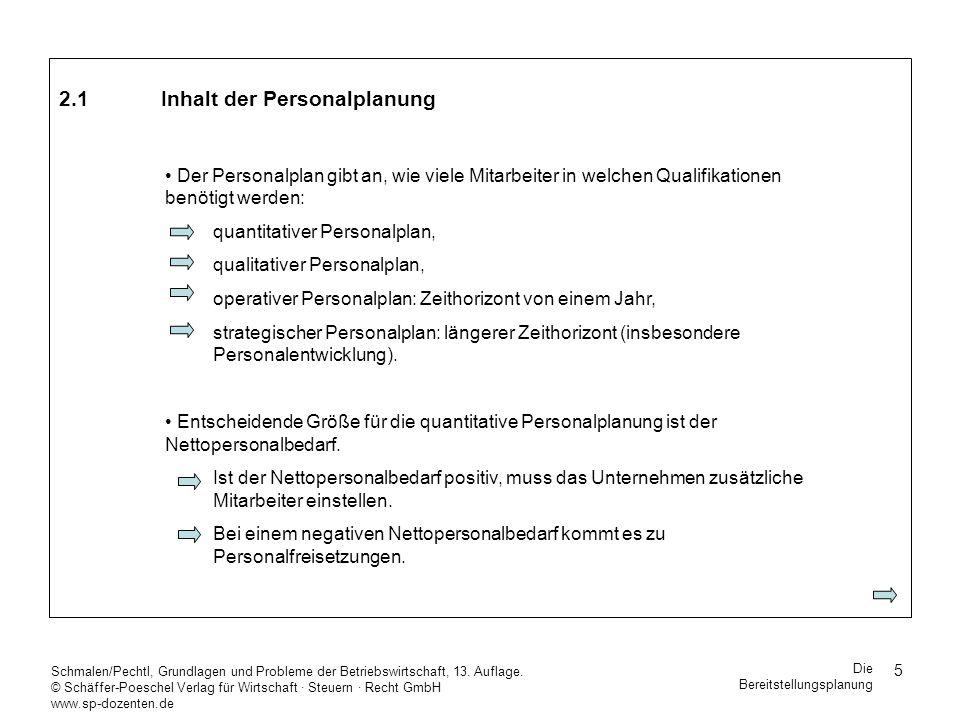 2.1 Inhalt der Personalplanung