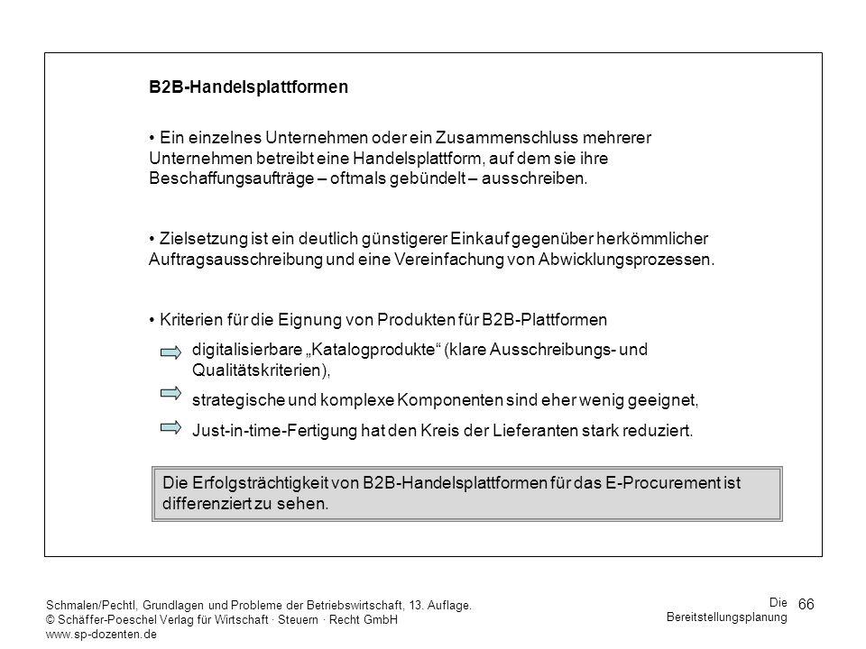 B2B-Handelsplattformen