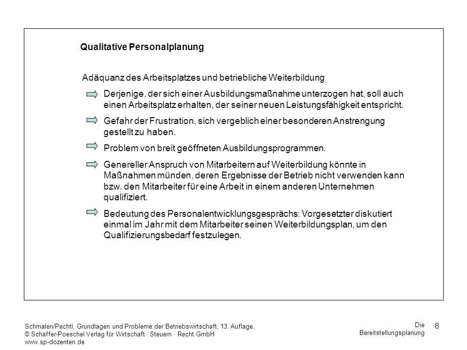 Qualitative Personalplanung