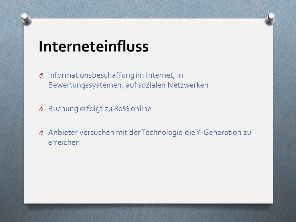 Interneteinfluss Informationsbeschaffung im Internet, in Bewertungssystemen, auf sozialen Netzwerken.