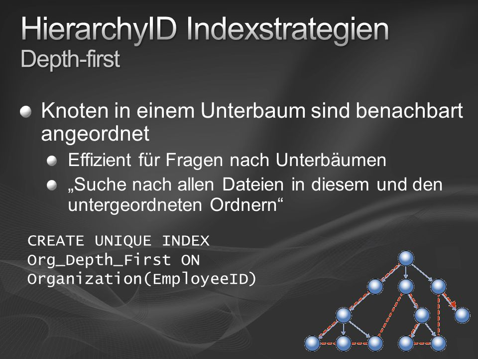 HierarchyID Indexstrategien Depth-first