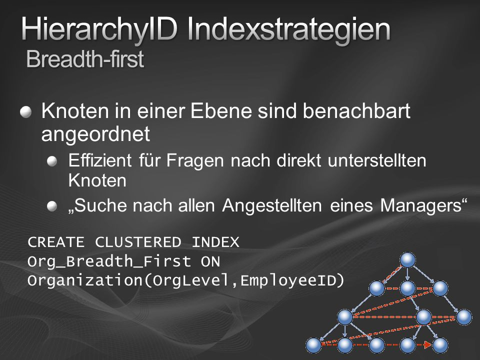 HierarchyID Indexstrategien Breadth-first