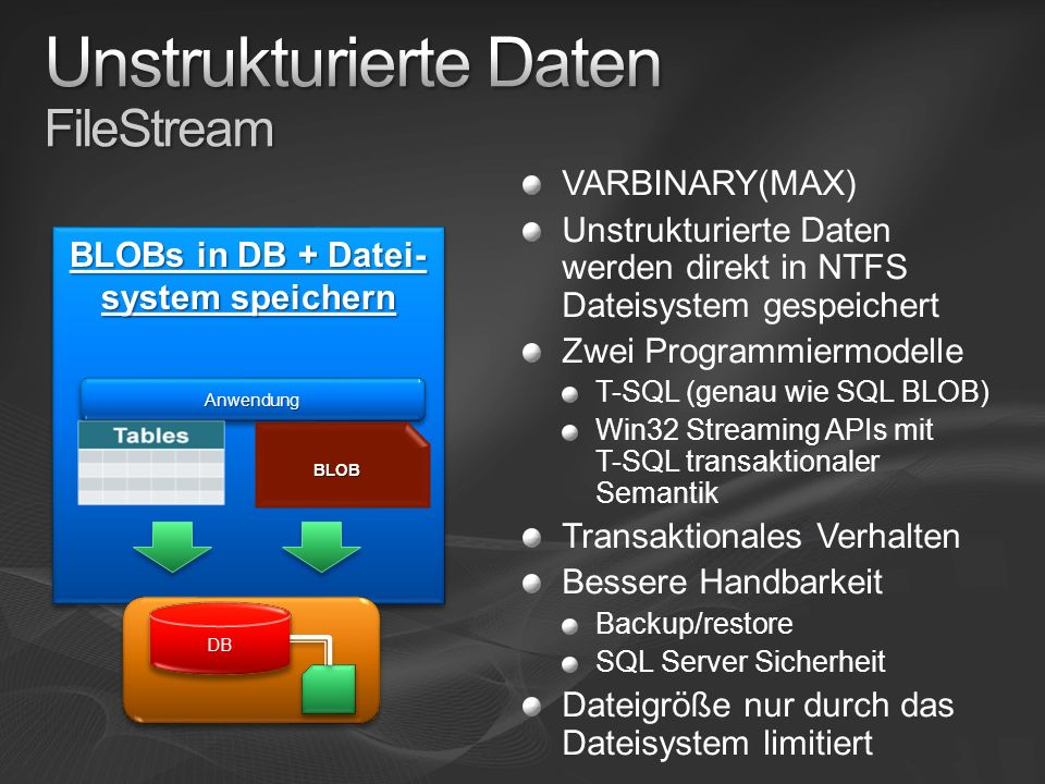 Unstrukturierte Daten FileStream