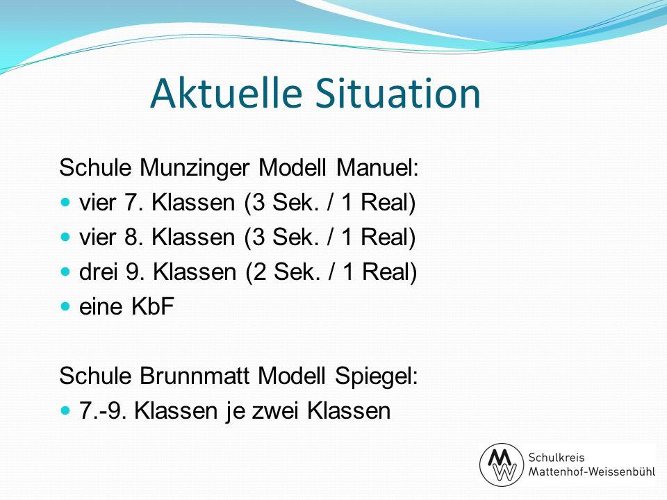 Aktuelle Situation Schule Munzinger Modell Manuel: