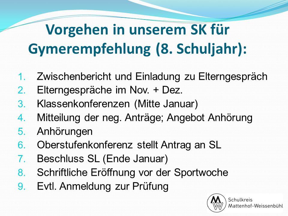 aktuelle situation schule munzinger modell manuel: - ppt herunterladen, Einladung