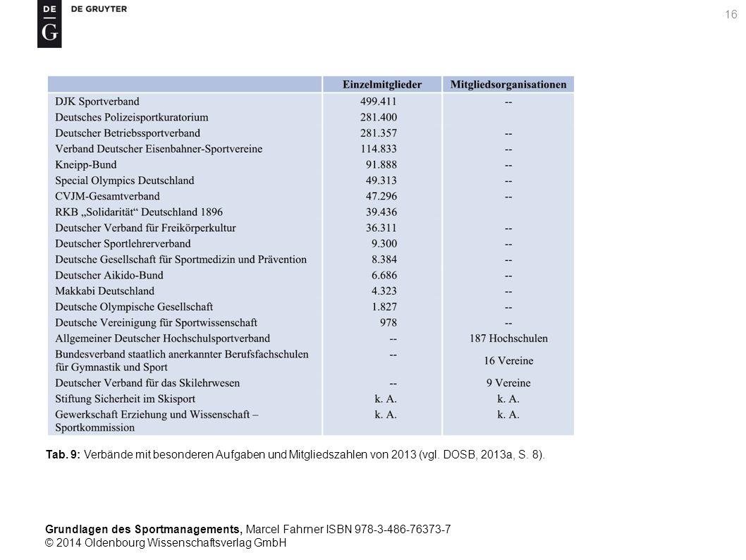 Tab. 9: Verbände mit besonderen Aufgaben und Mitgliedszahlen von 2013 (vgl. DOSB, 2013a, S. 8).