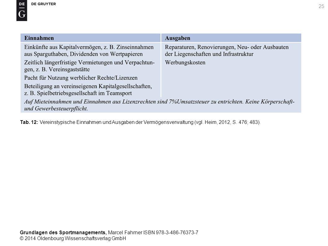 Tab. 12: Vereinstypische Einnahmen und Ausgaben der Vermögensverwaltung (vgl.