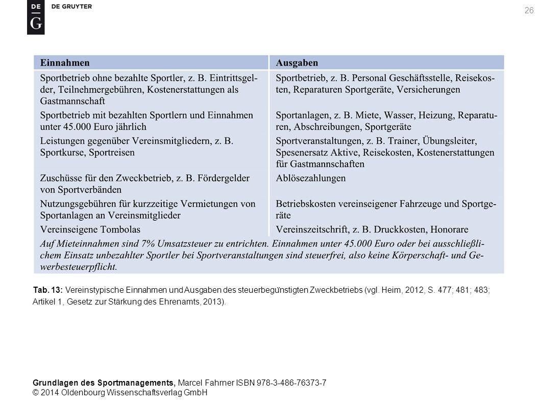 Tab. 13: Vereinstypische Einnahmen und Ausgaben des steuerbegünstigten Zweckbetriebs (vgl.
