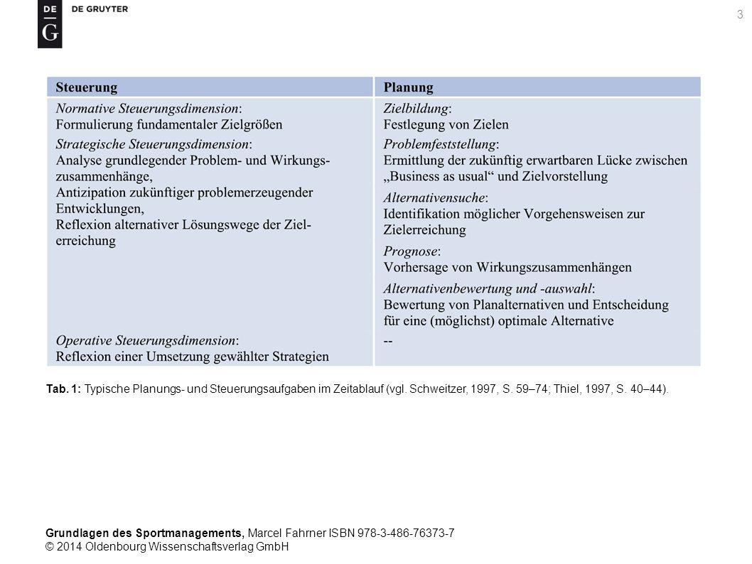 Tab. 1: Typische Planungs- und Steuerungsaufgaben im Zeitablauf (vgl