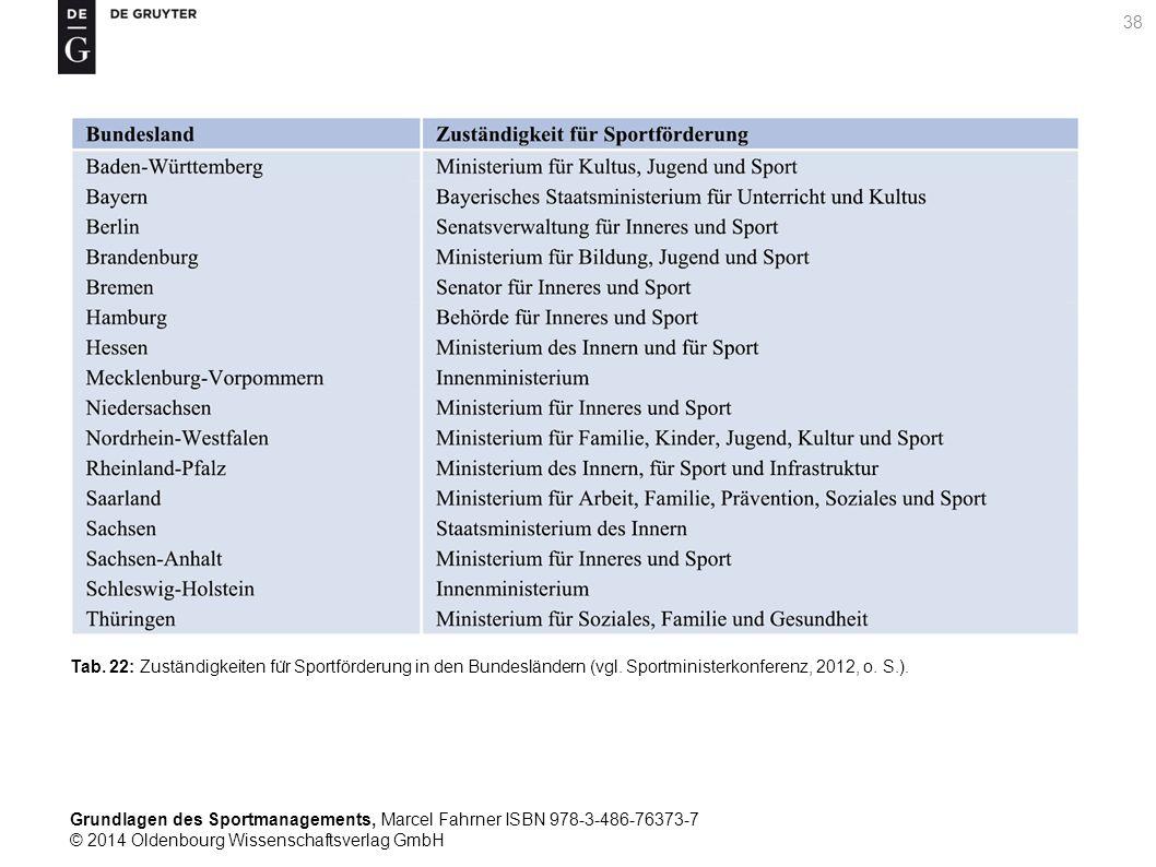 Tab. 22: Zuständigkeiten für Sportförderung in den Bundesländern (vgl