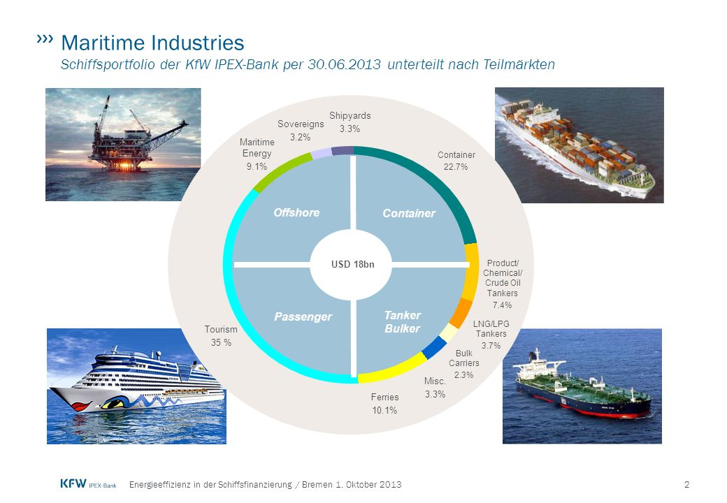 Product/ Chemical/ Crude Oil Tankers