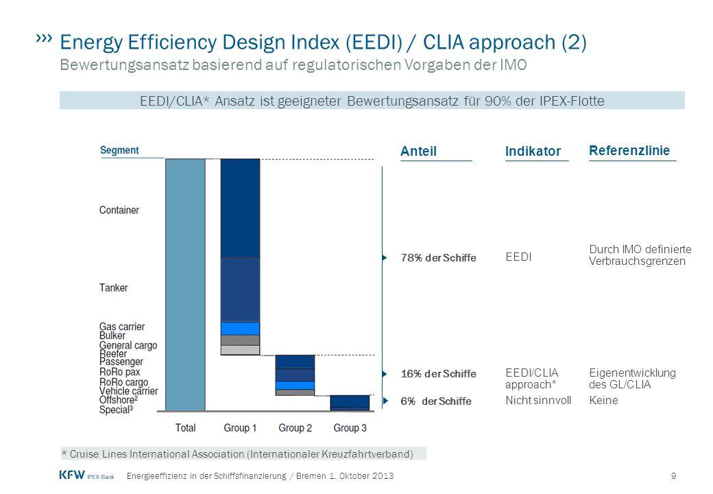 Energy Efficiency Design Index (EEDI) / CLIA approach (2) Bewertungsansatz basierend auf regulatorischen Vorgaben der IMO