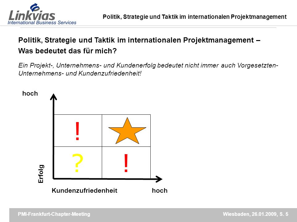 Politik, Strategie und Taktik im internationalen Projektmanagement –